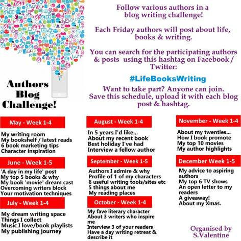 Authors Blog Challenge